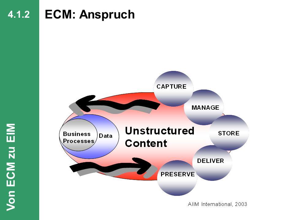 55 CIO Dialog Von ECM zu EIM Dr. Ulrich Kampffmeyer PROJECT CONSULT Unternehmensberatung Dr. Ulrich Kampffmeyer GmbH Breitenfelder Straße 17 20251 Ham