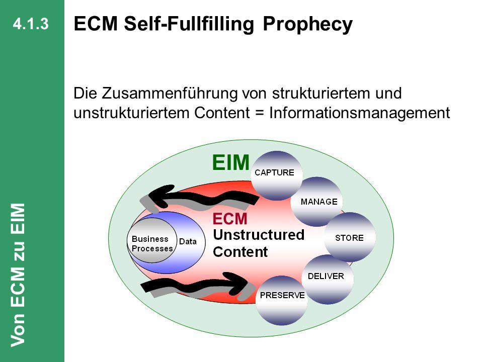 56 CIO Dialog Von ECM zu EIM Dr. Ulrich Kampffmeyer PROJECT CONSULT Unternehmensberatung Dr. Ulrich Kampffmeyer GmbH Breitenfelder Straße 17 20251 Ham