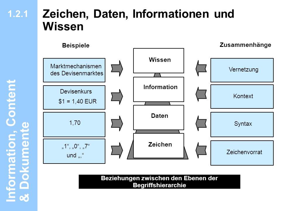 19 CIO Dialog Von ECM zu EIM Dr.Ulrich Kampffmeyer PROJECT CONSULT Unternehmensberatung Dr.