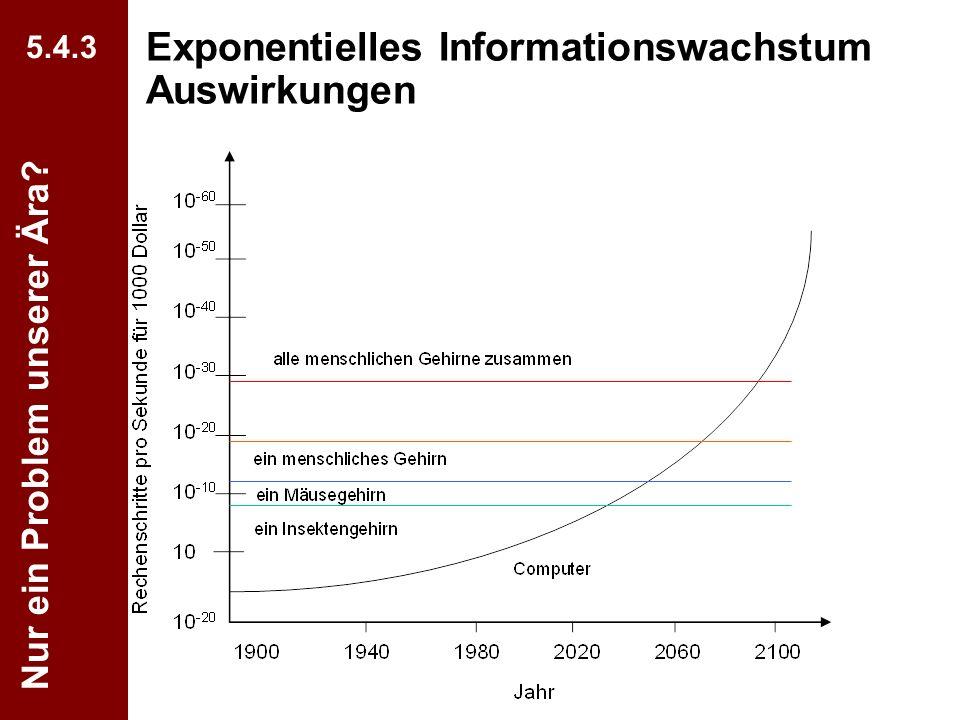 84 CIO Dialog Von ECM zu EIM Dr. Ulrich Kampffmeyer PROJECT CONSULT Unternehmensberatung Dr. Ulrich Kampffmeyer GmbH Breitenfelder Straße 17 20251 Ham