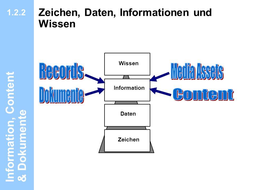 20 CIO Dialog Von ECM zu EIM Dr.Ulrich Kampffmeyer PROJECT CONSULT Unternehmensberatung Dr.