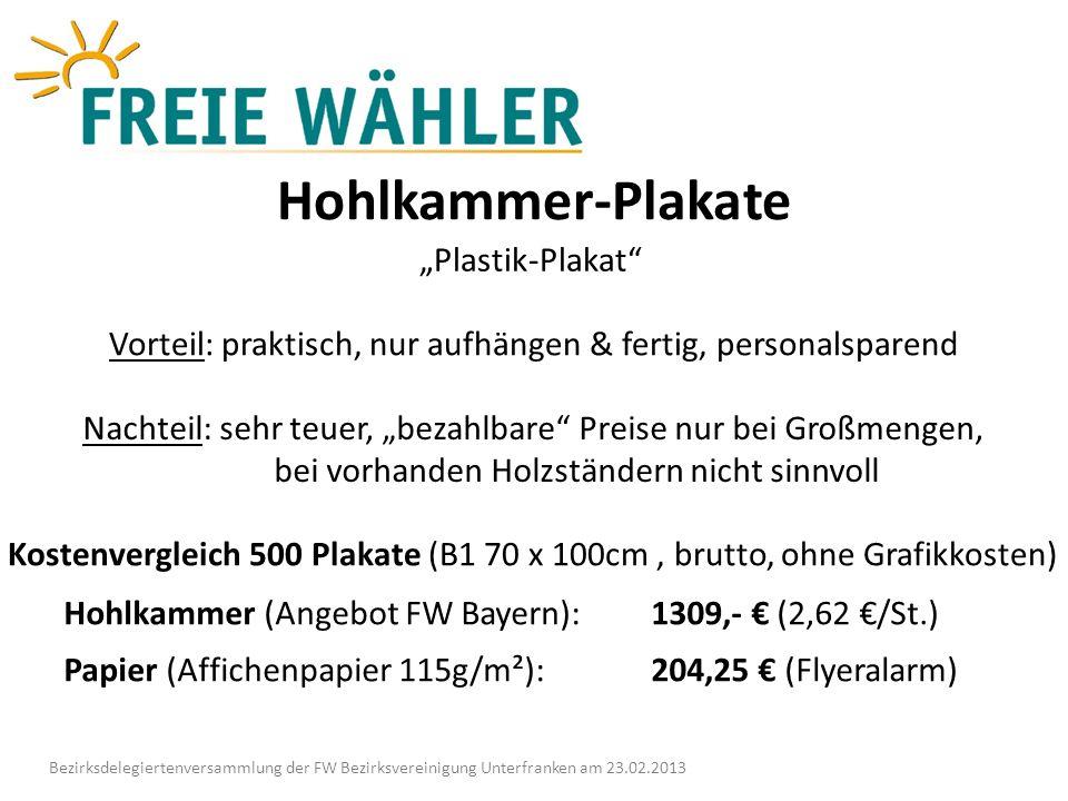 Hohlkammer-Plakate Nachteil: sehr teuer, bezahlbare Preise nur bei Großmengen, bei vorhanden Holzständern nicht sinnvoll Bezirksdelegiertenversammlung der FW Bezirksvereinigung Unterfranken am 23.02.2013 Kostenvergleich 500 Plakate (B1 70 x 100cm, brutto, ohne Grafikkosten) Plastik-Plakat Vorteil: praktisch, nur aufhängen & fertig, personalsparend Hohlkammer (Angebot FW Bayern):1309,- (2,62 /St.) Papier (Affichenpapier 115g/m²):204,25 (Flyeralarm)