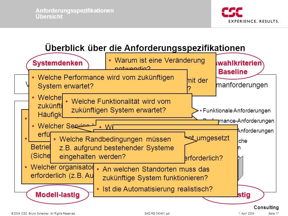 SAQ RE 040401.ppt Consulting © 2004 CSC, Bruno Schenker. All Rights Reserved.Seite 171. April 2004 Veränderungstreiber Systemmodelle Systemanforderung