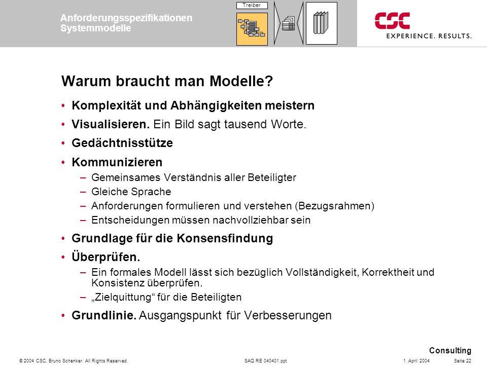 SAQ RE 040401.ppt Consulting © 2004 CSC, Bruno Schenker. All Rights Reserved.Seite 221. April 2004 Warum braucht man Modelle? Komplexität und Abhängig