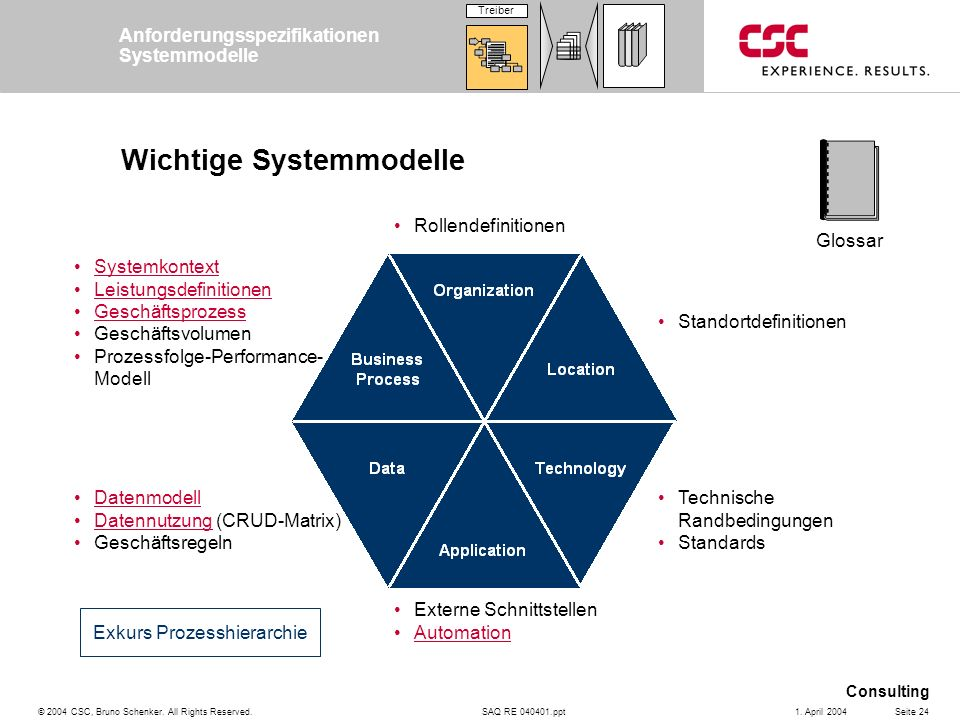 SAQ RE 040401.ppt Consulting © 2004 CSC, Bruno Schenker. All Rights Reserved.Seite 241. April 2004 Wichtige Systemmodelle Systemkontext Leistungsdefin
