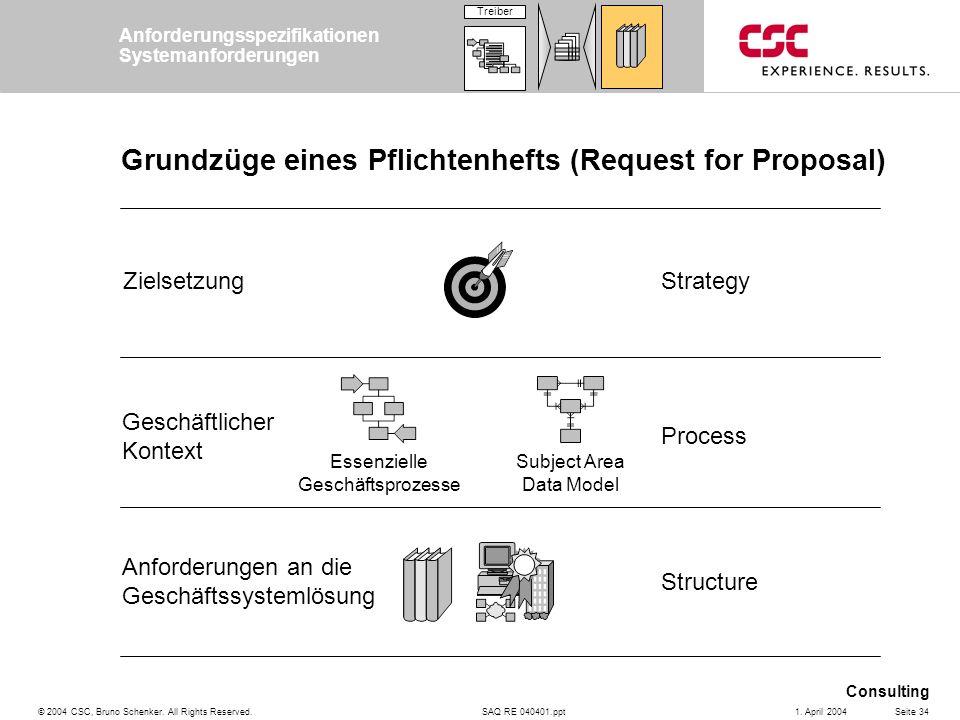 SAQ RE 040401.ppt Consulting © 2004 CSC, Bruno Schenker. All Rights Reserved.Seite 341. April 2004 Grundzüge eines Pflichtenhefts (Request for Proposa