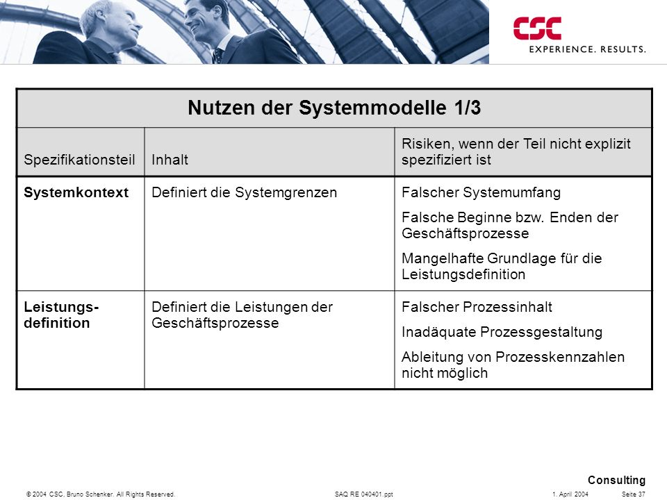 SAQ RE 040401.ppt Consulting © 2004 CSC, Bruno Schenker. All Rights Reserved.Seite 371. April 2004 Nutzen der Systemmodelle 1/3 SpezifikationsteilInha