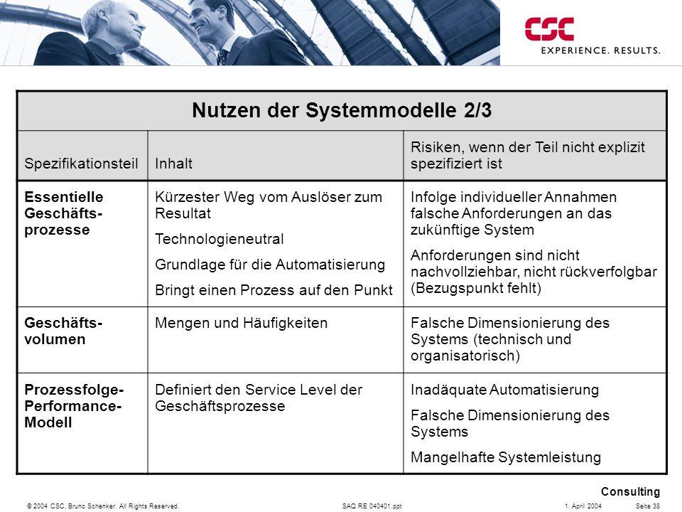 SAQ RE 040401.ppt Consulting © 2004 CSC, Bruno Schenker. All Rights Reserved.Seite 381. April 2004 Nutzen der Systemmodelle 2/3 SpezifikationsteilInha