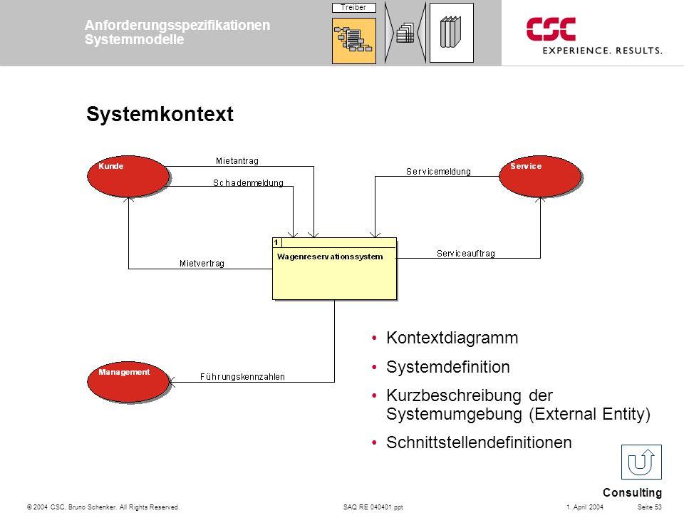 SAQ RE 040401.ppt Consulting © 2004 CSC, Bruno Schenker. All Rights Reserved.Seite 531. April 2004 Systemkontext Kontextdiagramm Systemdefinition Kurz