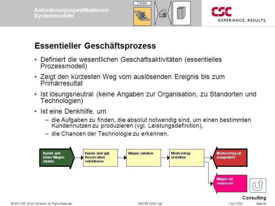 SAQ RE 040401.ppt Consulting © 2004 CSC, Bruno Schenker. All Rights Reserved.Seite 551. April 2004 Essentieller Geschäftsprozess Definiert die wesentl