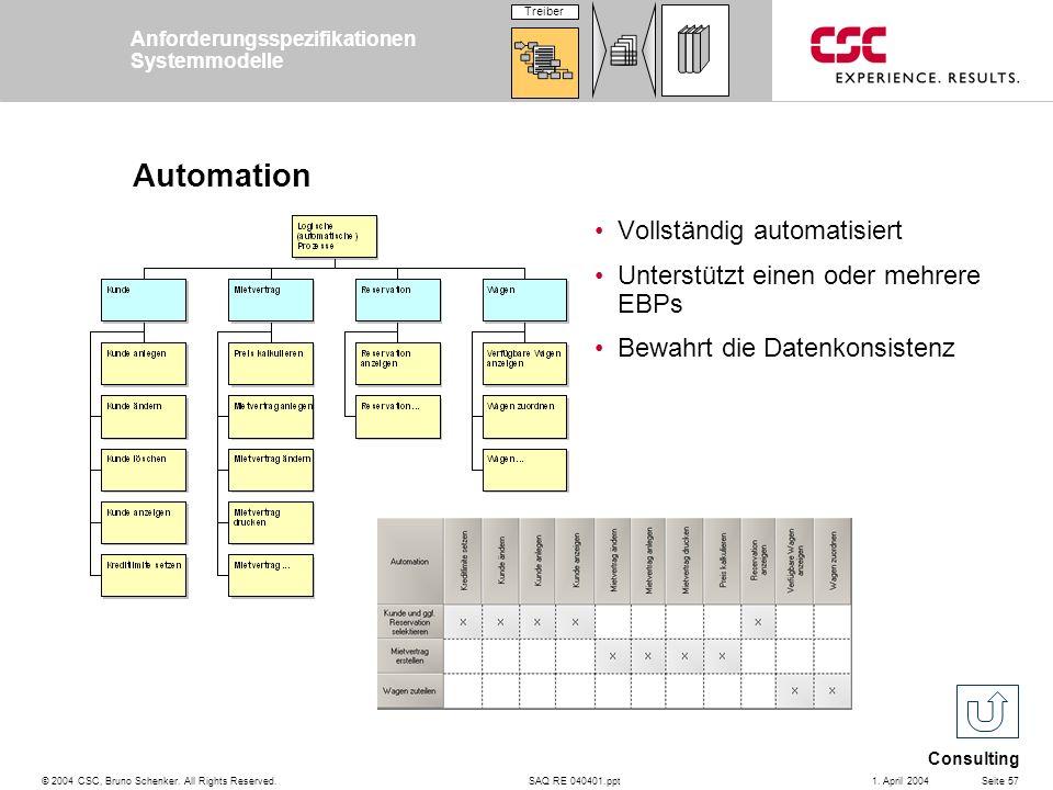 SAQ RE 040401.ppt Consulting © 2004 CSC, Bruno Schenker. All Rights Reserved.Seite 571. April 2004 Automation Vollständig automatisiert Unterstützt ei