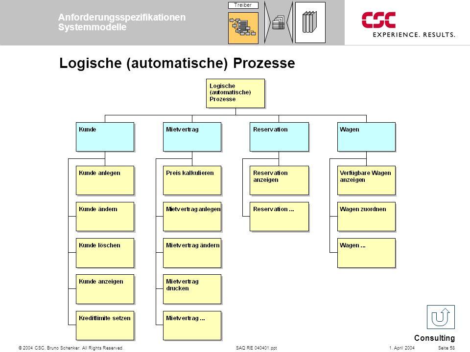 SAQ RE 040401.ppt Consulting © 2004 CSC, Bruno Schenker. All Rights Reserved.Seite 581. April 2004 Logische (automatische) Prozesse Anforderungsspezif