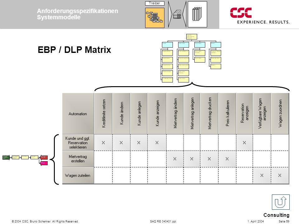 SAQ RE 040401.ppt Consulting © 2004 CSC, Bruno Schenker. All Rights Reserved.Seite 591. April 2004 EBP / DLP Matrix Anforderungsspezifikationen System