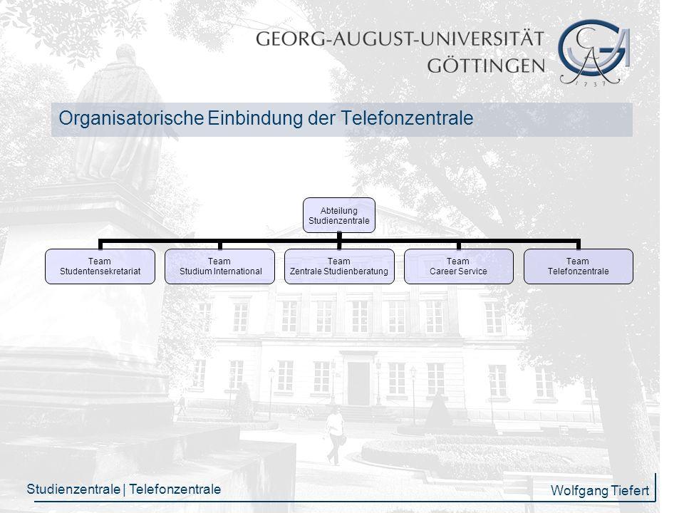 Wolfgang Tiefert Studienzentrale | Telefonzentrale E-Mail Verteilung auf Teams 2007 Gesamtanzahl der E-Mails 8.012 davon: Zentrale Studienberatung: 996 Studium International: 374 Studentensekretariat: 6.526 Sonstige Einrichtungen: 116 :