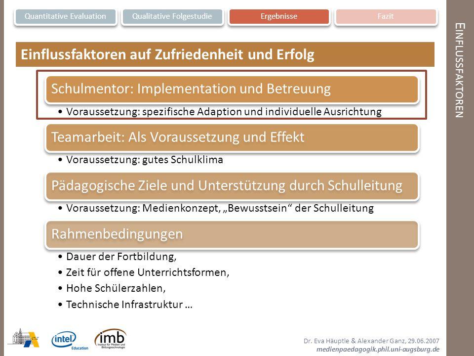 Dr. Eva Häuptle & Alexander Ganz, 29.06.2007 medienpaedagogik.phil.uni-augsburg.de E INFLUSSFAKTOREN Quantitative EvaluationQualitative FolgestudieErg
