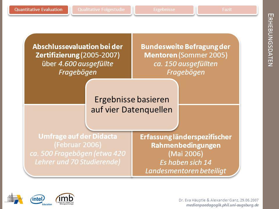 Dr. Eva Häuptle & Alexander Ganz, 29.06.2007 medienpaedagogik.phil.uni-augsburg.de E RHEBUNGSDATEN Quantitative EvaluationQualitative FolgestudieErgeb