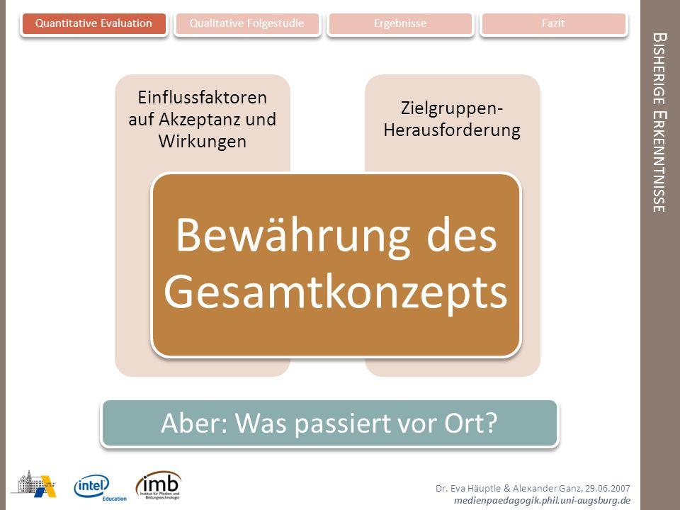 Dr. Eva Häuptle & Alexander Ganz, 29.06.2007 medienpaedagogik.phil.uni-augsburg.de B ISHERIGE E RKENNTNISSE Quantitative EvaluationQualitative Folgest