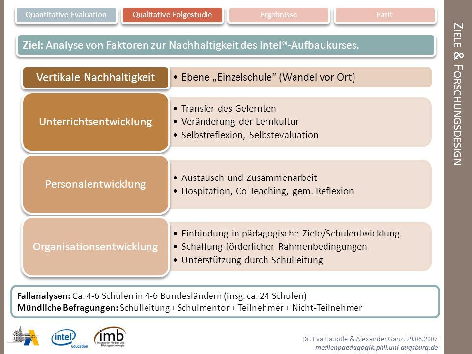 Dr. Eva Häuptle & Alexander Ganz, 29.06.2007 medienpaedagogik.phil.uni-augsburg.de Z IELE & F ORSCHUNGSDESIGN Quantitative EvaluationQualitative Folge