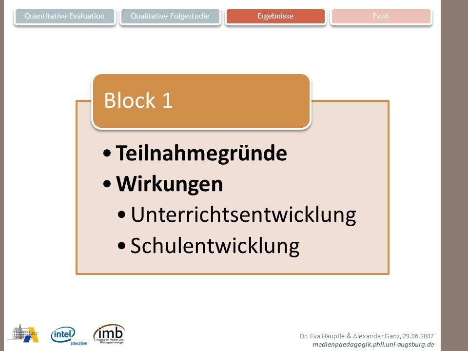 Dr. Eva Häuptle & Alexander Ganz, 29.06.2007 medienpaedagogik.phil.uni-augsburg.de Quantitative EvaluationQualitative FolgestudieErgebnisseFazit Teiln
