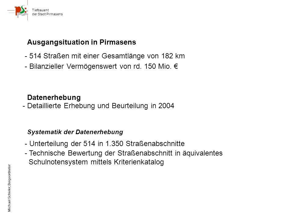 Tiefbauamt der Stadt Pirmasens Michael Schieler, Beigeordneter Ausgangsituation in Pirmasens - 514 Straßen mit einer Gesamtlänge von 182 km - Bilanzieller Vermögenswert von rd.