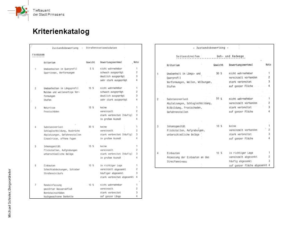 Tiefbauamt der Stadt Pirmasens Michael Schieler, Beigeordneter Kriterienkatalog