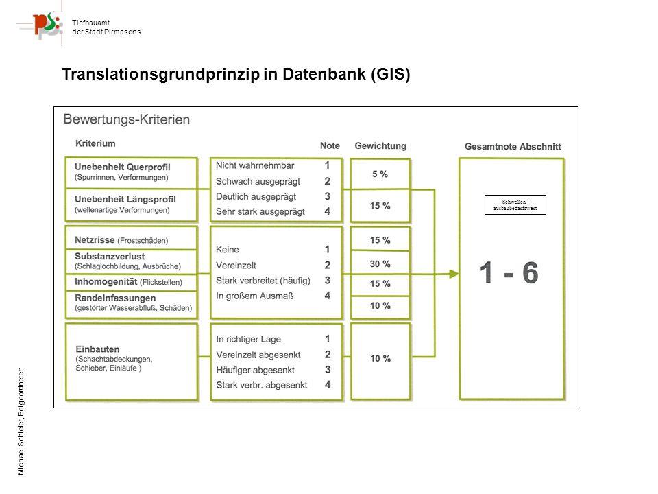 Tiefbauamt der Stadt Pirmasens Michael Schieler, Beigeordneter Schwellen- ausbaubedarfswert Translationsgrundprinzip in Datenbank (GIS)