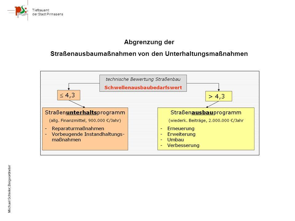 Tiefbauamt der Stadt Pirmasens Michael Schieler, Beigeordneter Abgrenzung der Straßenausbaumaßnahmen von den Unterhaltungsmaßnahmen