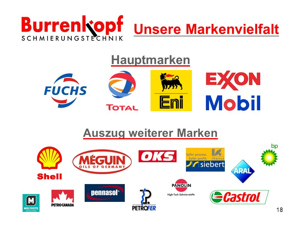 Unsere Markenvielfalt Hauptmarken Auszug weiterer Marken 18
