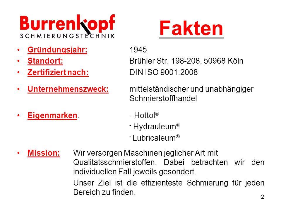 Fakten Gründungsjahr:1945 Standort:Brühler Str.
