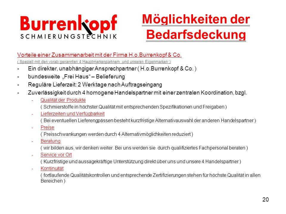 Möglichkeiten der Bedarfsdeckung Vorteile einer Zusammenarbeit mit der Firma H.o.Burrenkopf & Co.