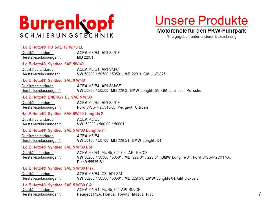 Unsere Produkte Motorenöle für den PKW-Fuhrpark *Freigegeben unter anderer Bezeichnung H.o.B-Hottol® HD SAE 10 W/40 LL Qualitätsstandards:ACEA A3/B4, API SL/CF Herstellerzulassungen*:MB 229.1 H.o.B-Hottol® Synthec SAE 5W/40 Qualitätsstandards ACEA A3/B4, API SM/CF Herstellerzulassungen* VW 50200 / 50500 / 50501, MB 229.3, GM LL-B-025 H.o.B-Hottol® Synthec SAE 0 W/40 Qualitätsstandards:ACEA A3/B4, API SM/CF Herstellerzulassungen*:VW 50200 / 50500, MB 229.3, BMW Longlife 98, GM LL-B-025, Porsche H.o.B-Hottol® ENERGY LL SAE 5 W/30 Qualitätsstandards: ACEA A5/B5, API SL/CF Herstellerzulassungen*:Ford WSS-M2C913-C, Peugeot, Citroen H.o.B-Hottol® Synthec SAE 0W/30 Longlife 2 Qualitätsstandards:ACEA A5/B5 Herstellerzulassungen*:VW 50300 / 506.00 / 50601 H.o.B-Hottol® Synthec SAE 5 W/30 Longlife III Qualitätsstandards:ACEA A3/B4 Herstellerzulassungen*:VW 50400 / 50700, MB 229.51, BMW Longlife 04 H.o.B-Hottol® Synthec SAE 5 W/30 LSP Qualitätsstandards:ACEA A3/B4, A5/B5, C2, C3, API SM/CF Herstellerzulassungen*:VW 50200 / 50500 / 50501, MB 229.31 / 229.51, BMW Longlife 04, Ford WSS-M2C917-A, Fiat 9.55535-S1 H.o.B-Hottol® Synthec SAE 5 W/30 Flex Qualitätsstandards:ACEA A3/B4, C3, API SM Herstellerzulassungen*:VW 50200 / 50500 / 50501, MB 229.51, BMW Longlife 04, GM Dexos 2 H.o.B-Hottol® Synthec SAE 5 W/30 C-2 Qualitätsstandards:ACEA A1/B1, A5/B5, C2, API SM/CF Herstellerzulassungen*:Peugeot PSA, Honda, Toyota, Mazda, Fiat 7