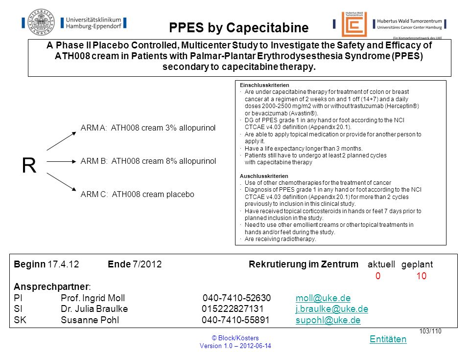 Entitäten © Block/Kösters Version 1.0 – 2012-06-14 103/110 PPES by Capecitabine A Phase II Placebo Controlled, Multicenter Study to Investigate the Sa