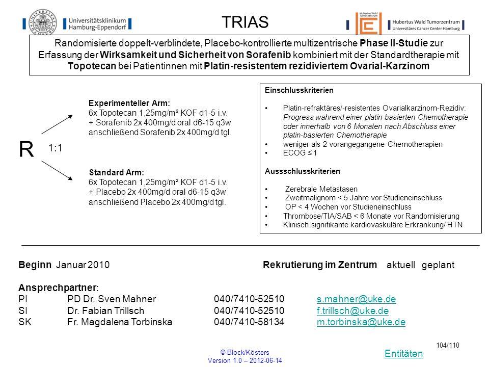 Entitäten © Block/Kösters Version 1.0 – 2012-06-14 104/110 TRIAS Randomisierte doppelt-verblindete, Placebo-kontrollierte multizentrische Phase II-Stu