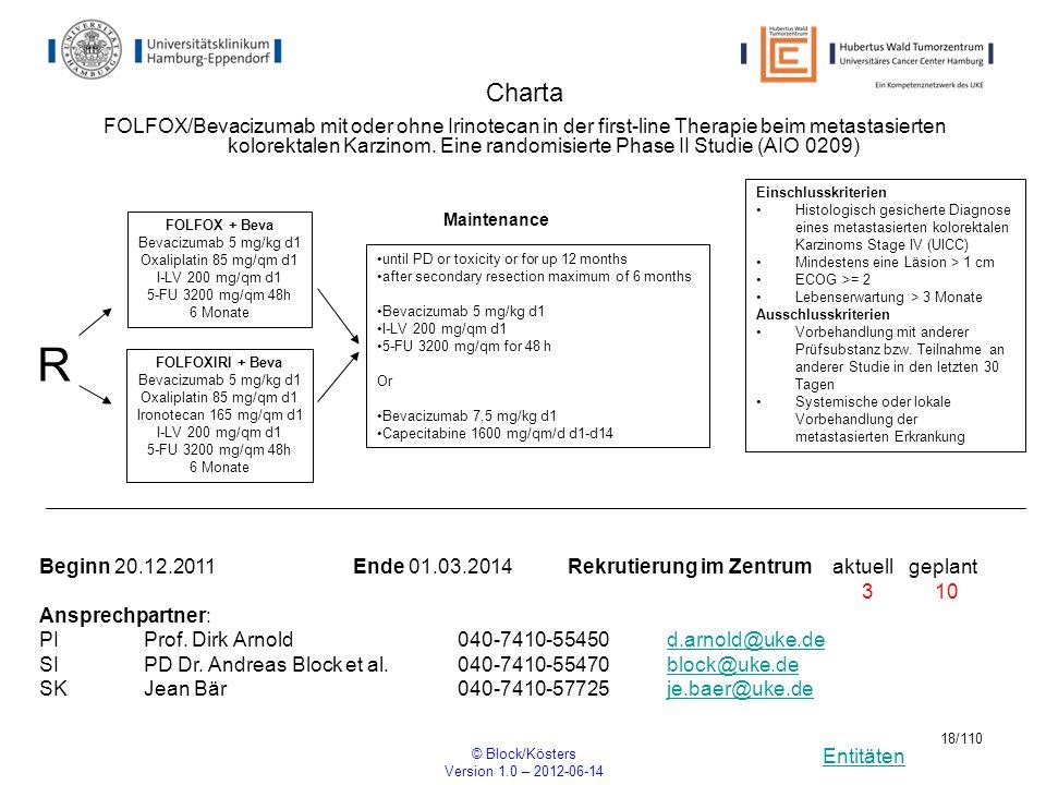 Entitäten © Block/Kösters Version 1.0 – 2012-06-14 18/110 Charta R Einschlusskriterien Histologisch gesicherte Diagnose eines metastasierten kolorekta
