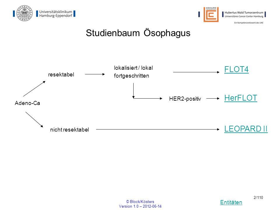 Entitäten © Block/Kösters Version 1.0 – 2012-06-14 2/110 Studienbaum Ösophagus Adeno-Ca nicht resektabel lokalisiert / lokal fortgeschritten LEOPARD I