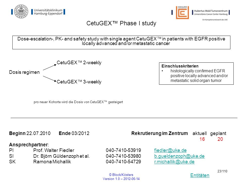 Entitäten © Block/Kösters Version 1.0 – 2012-06-14 23/110 CetuGEX Phase I study Dose-escalation-, PK- and safety study with single agent CetuGEX in pa