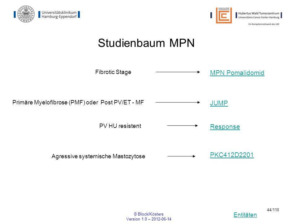 Entitäten © Block/Kösters Version 1.0 – 2012-06-14 44/110 Studienbaum MPN MPN Pomalidomid Primäre Myelofibrose (PMF) oder Post PV/ET - MF JUMP PV HU r