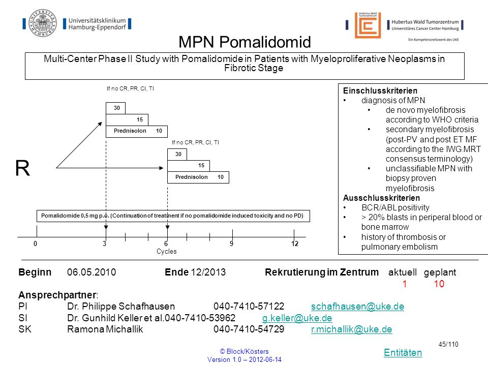 Entitäten © Block/Kösters Version 1.0 – 2012-06-14 45/110 MPN Pomalidomid Multi-Center Phase II Study with Pomalidomide in Patients with Myeloprolifer