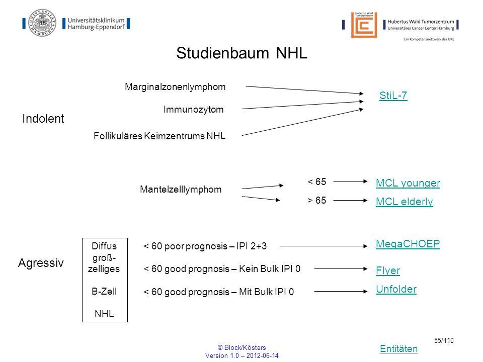 Entitäten © Block/Kösters Version 1.0 – 2012-06-14 55/110 Studienbaum NHL StiL-7 Indolent Marginalzonenlymphom Follikuläres Keimzentrums NHL Agressiv