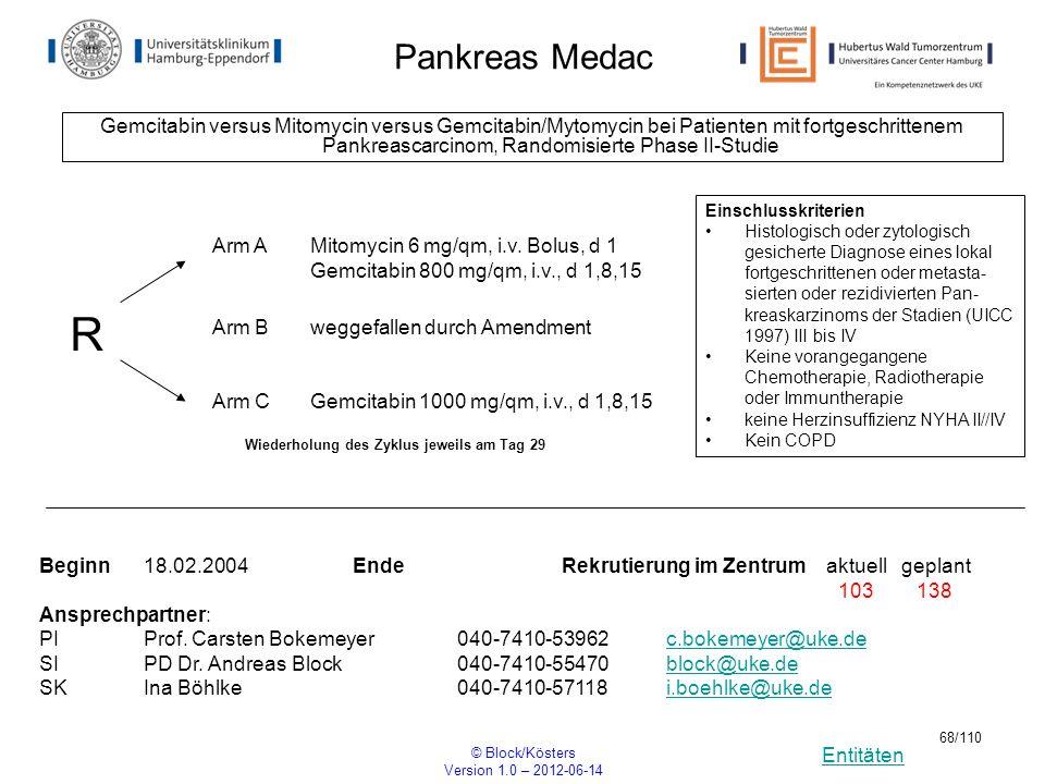 Entitäten © Block/Kösters Version 1.0 – 2012-06-14 68/110 Pankreas Medac Gemcitabin versus Mitomycin versus Gemcitabin/Mytomycin bei Patienten mit for