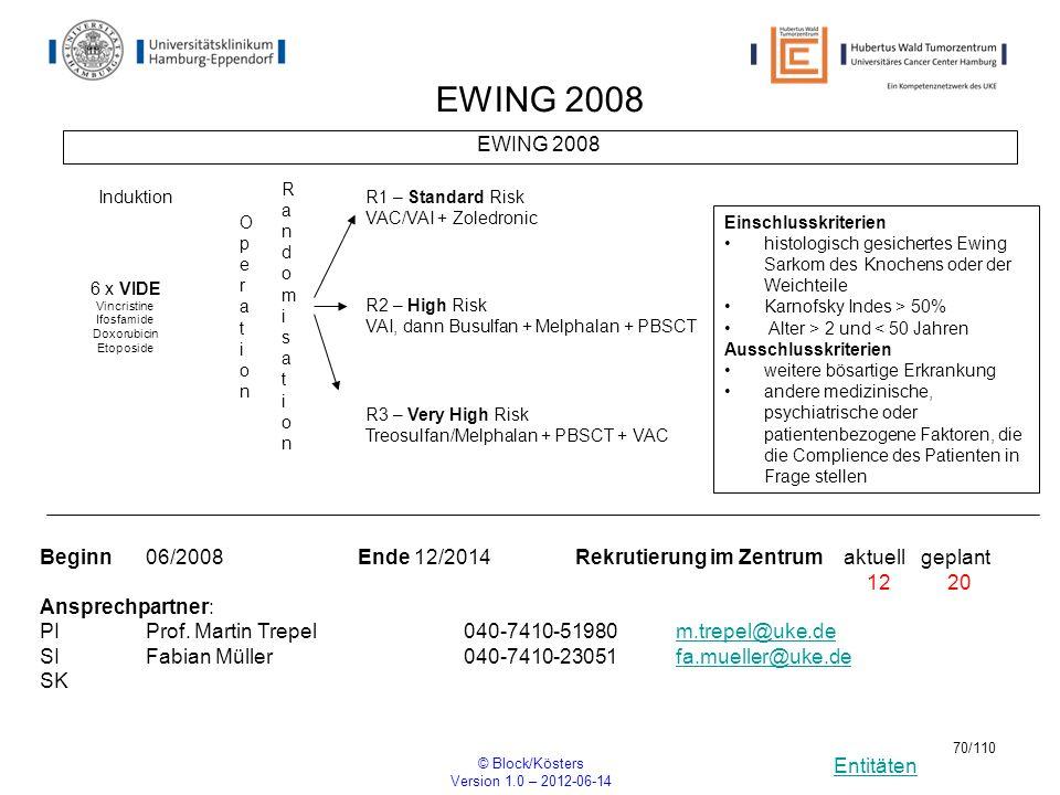 Entitäten © Block/Kösters Version 1.0 – 2012-06-14 70/110 EWING 2008 RandomisationRandomisation Beginn06/2008Ende 12/2014 Rekrutierung im Zentrum aktu