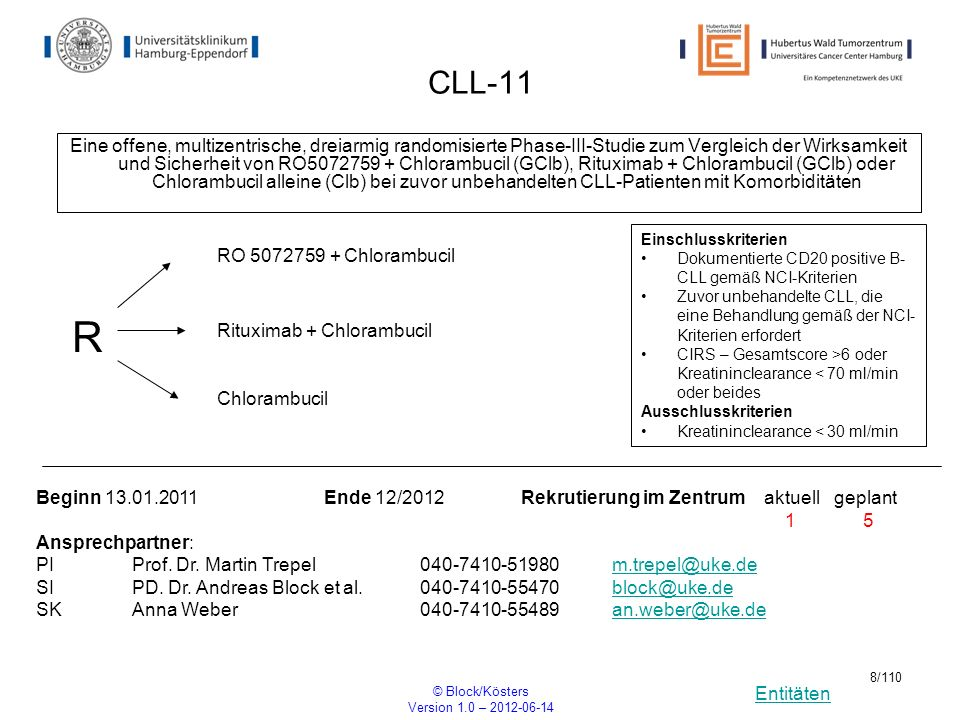 Entitäten © Block/Kösters Version 1.0 – 2012-06-14 79/110 AMLSG-11-08 - Dasatinib Open-Label, Multicenter Phase Ib/IIa Study For the Evaluation of Dasatinib (Sprycel?) Following Induction and Consolidation Therapy as well as in Maintenance Therapy in Patients With Newly Diagnosed Core Binding Factor (CBF) Acute Myeloid Leukemia (AML) - AMLSG 11-08 Screnning for CBFScrenning for CBF Beginn15.01.2010Ende Rekrutierung im Zentrum aktuell geplant 5 4 Ansprechpartner: PIProf.