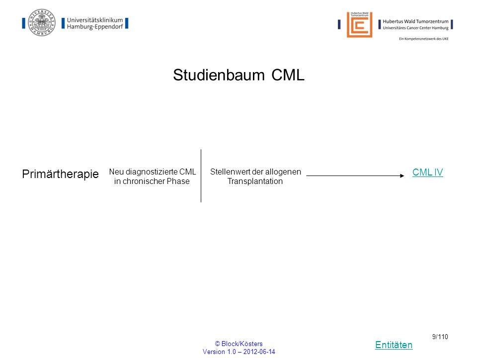 Entitäten © Block/Kösters Version 1.0 – 2012-06-14 80/110 Valor A Phase 3, Randomized, Controlled, Double-Blind, Multinational Clinical Study of the Efficacy an Safety of Vosaroxin and Cytarabine Versus Placebo and Cytarabine in Patients With First Relapsed or Refractory Acute Myeloid Leukemia (VALOR) R Beginn15.01.2010Ende offen Rekrutierung im Zentrum aktuell geplant 1 2 Ansprechpartner: PIProf.