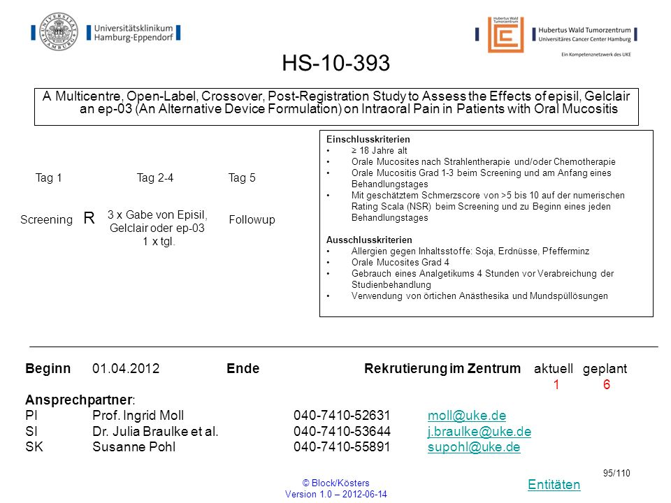 Entitäten © Block/Kösters Version 1.0 – 2012-06-14 95/110 HS-10-393 A Multicentre, Open-Label, Crossover, Post-Registration Study to Assess the Effect