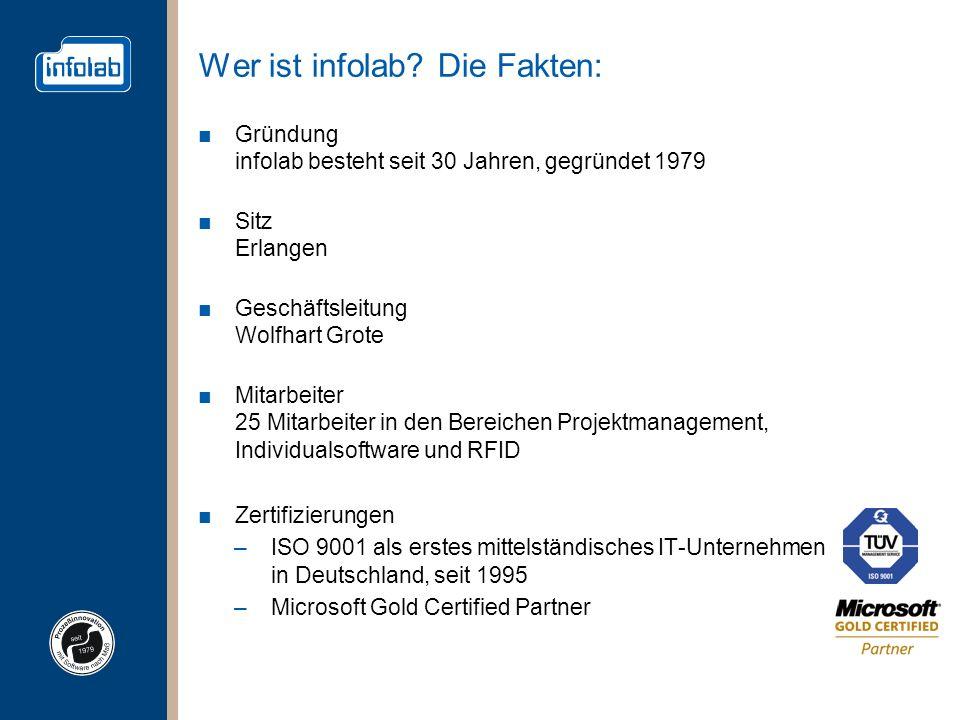 Wer ist infolab? Die Fakten: Gründung infolab besteht seit 30 Jahren, gegründet 1979 Sitz Erlangen Geschäftsleitung Wolfhart Grote Mitarbeiter 25 Mita