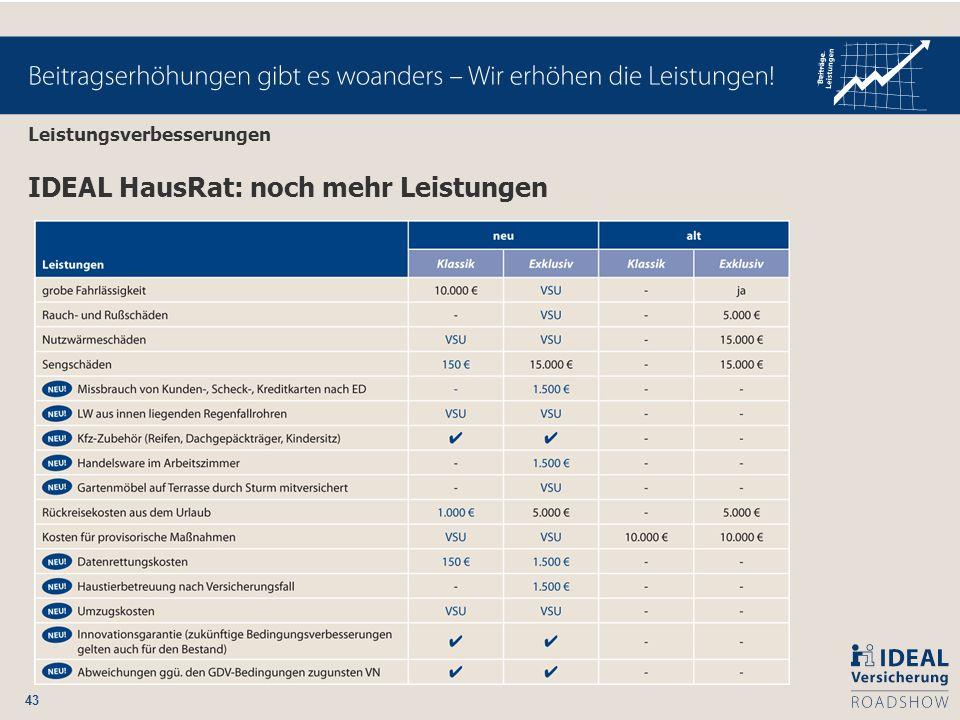 43 IDEAL HausRat: noch mehr Leistungen Leistungsverbesserungen