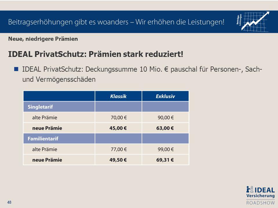 48 IDEAL PrivatSchutz: Prämien stark reduziert! IDEAL PrivatSchutz: Deckungssumme 10 Mio. pauschal für Personen-, Sach- und Vermögensschäden Neue, nie