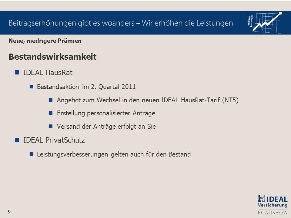 51 Neue, niedrigere Prämien Bestandswirksamkeit IDEAL HausRat Bestandsaktion im 2. Quartal 2011 Angebot zum Wechsel in den neuen IDEAL HausRat-Tarif (