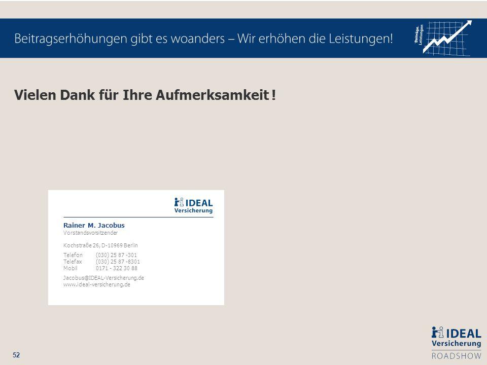 52 Vielen Dank für Ihre Aufmerksamkeit ! Rainer M. Jacobus Vorstandsvorsitzender Kochstraße 26, D-10969 Berlin Telefon(030) 25 87 -301 Telefax(030) 25