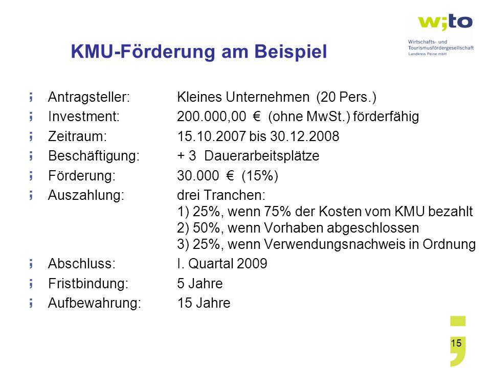 15 KMU-Förderung am Beispiel Antragsteller:Kleines Unternehmen (20 Pers.) Investment: 200.000,00 (ohne MwSt.) förderfähig Zeitraum: 15.10.2007 bis 30.